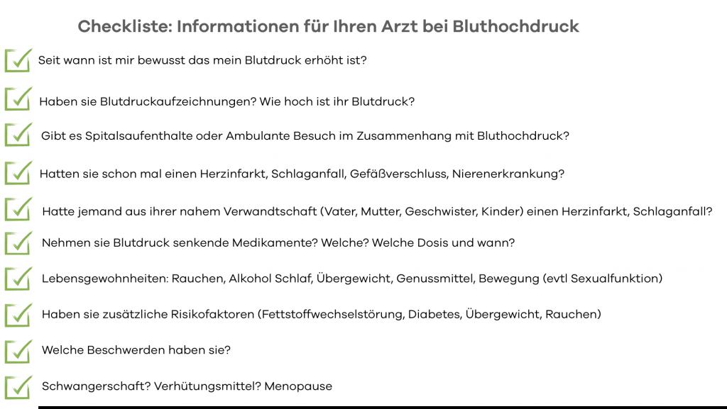 Diagnose des Bluthochdrucks (Hypertonie) Archive..